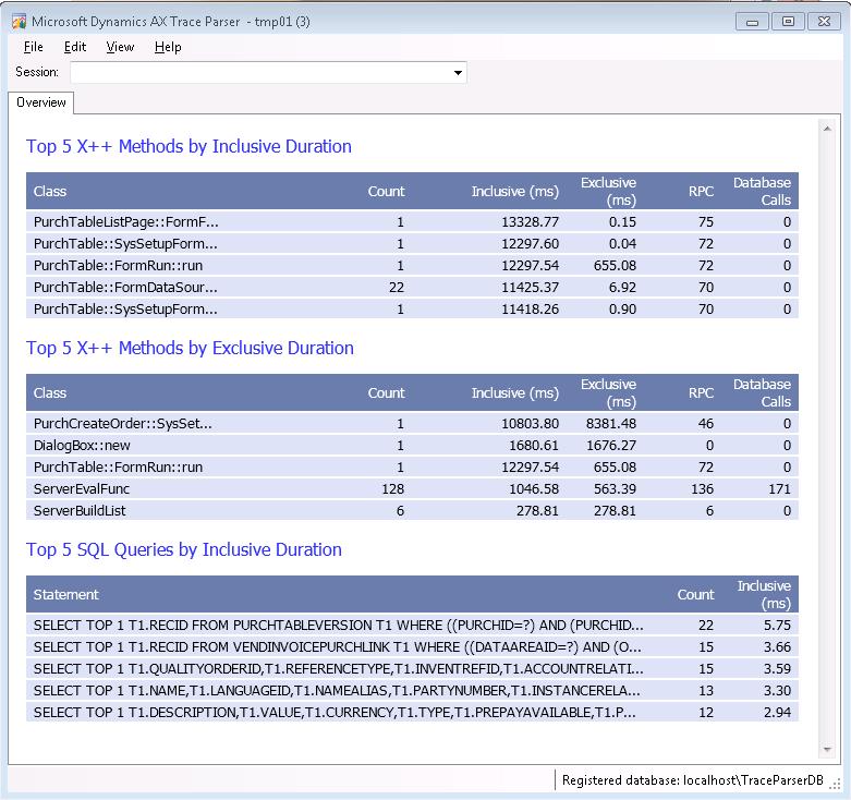转]Walk through major features of Microsoft Dynamics AX 2012