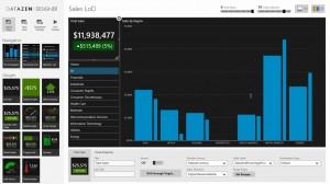 [视频]Microsoft 移动BI Datazen 按需加载