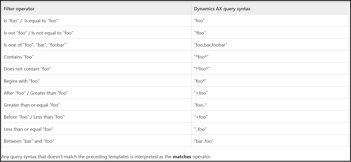 Dynamics 365 for Operations Filtering grid changes from AX 2012